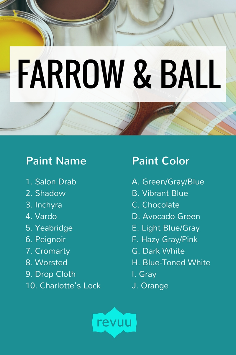Test your farrow ball paint color iq revuu for Where to buy farrow ball paint